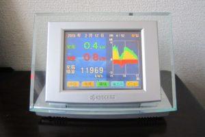 京セラ製の発電モニター